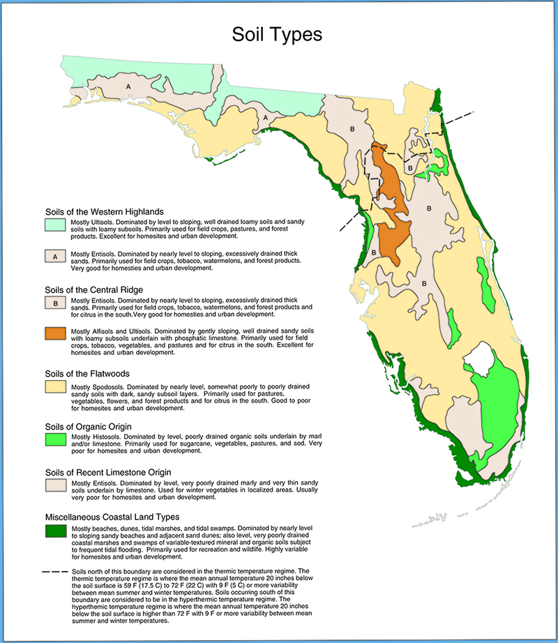 General Soils Map of Florida, by Dr. Victor Carlisle in Water Resources Atlas of Florida, with permission